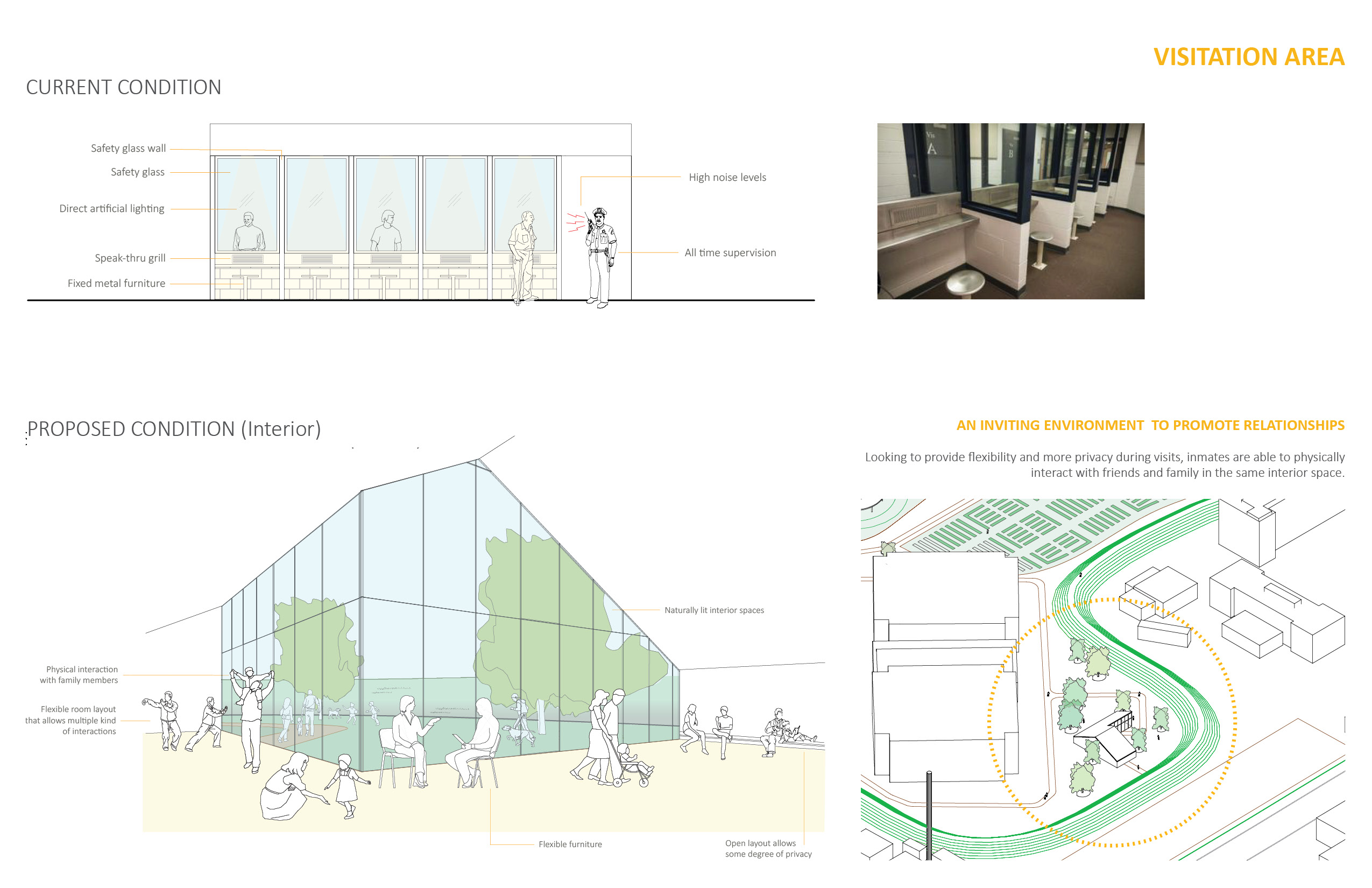 Alba Quezada - Campus Proposal - Visitation Area (Interior)